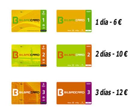 tarjetas_Bilbaocard